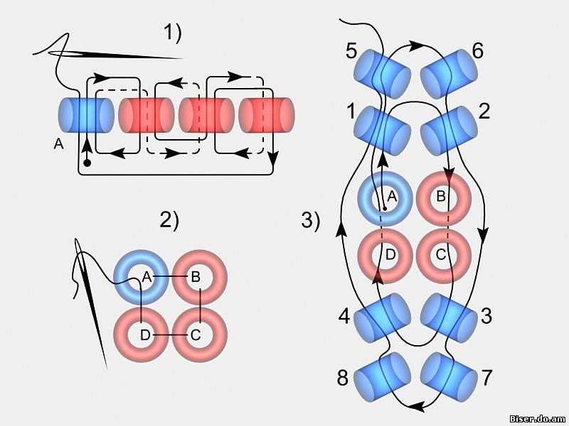 жгут и схема в технике ндебеле.