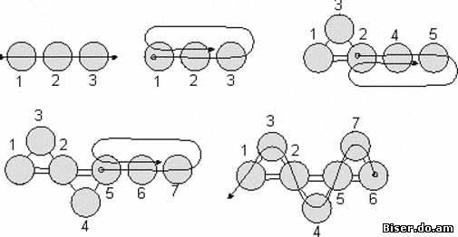 Кабошон оплетала сдвоенной цепочкой и подвешен на цепочки из змейки.  Девочки а вот схема цепочки змейка.